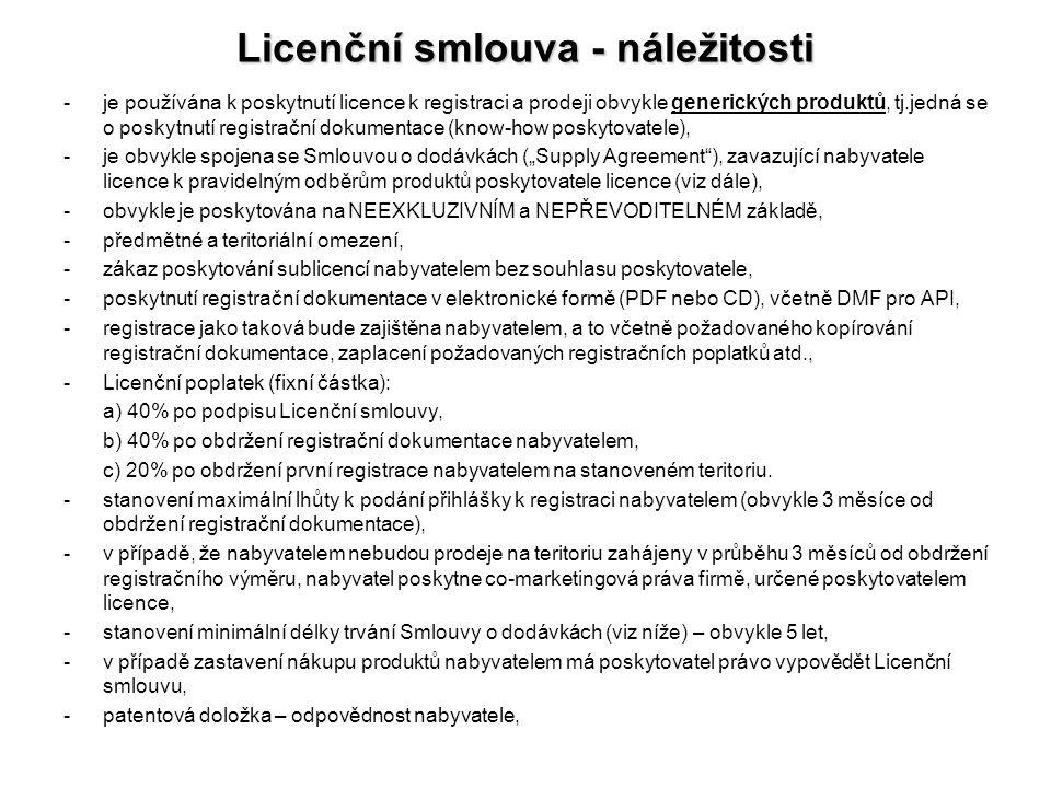 Licenční smlouva - náležitosti