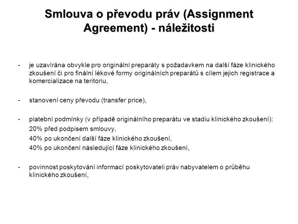 Smlouva o převodu práv (Assignment Agreement) - náležitosti
