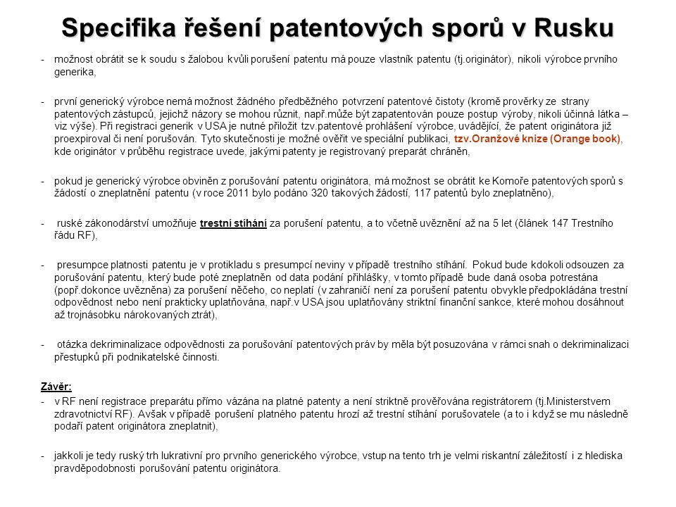 Specifika řešení patentových sporů v Rusku