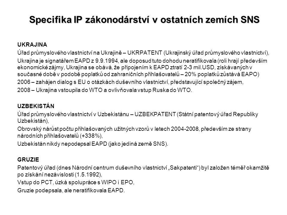 Specifika IP zákonodárství v ostatních zemích SNS