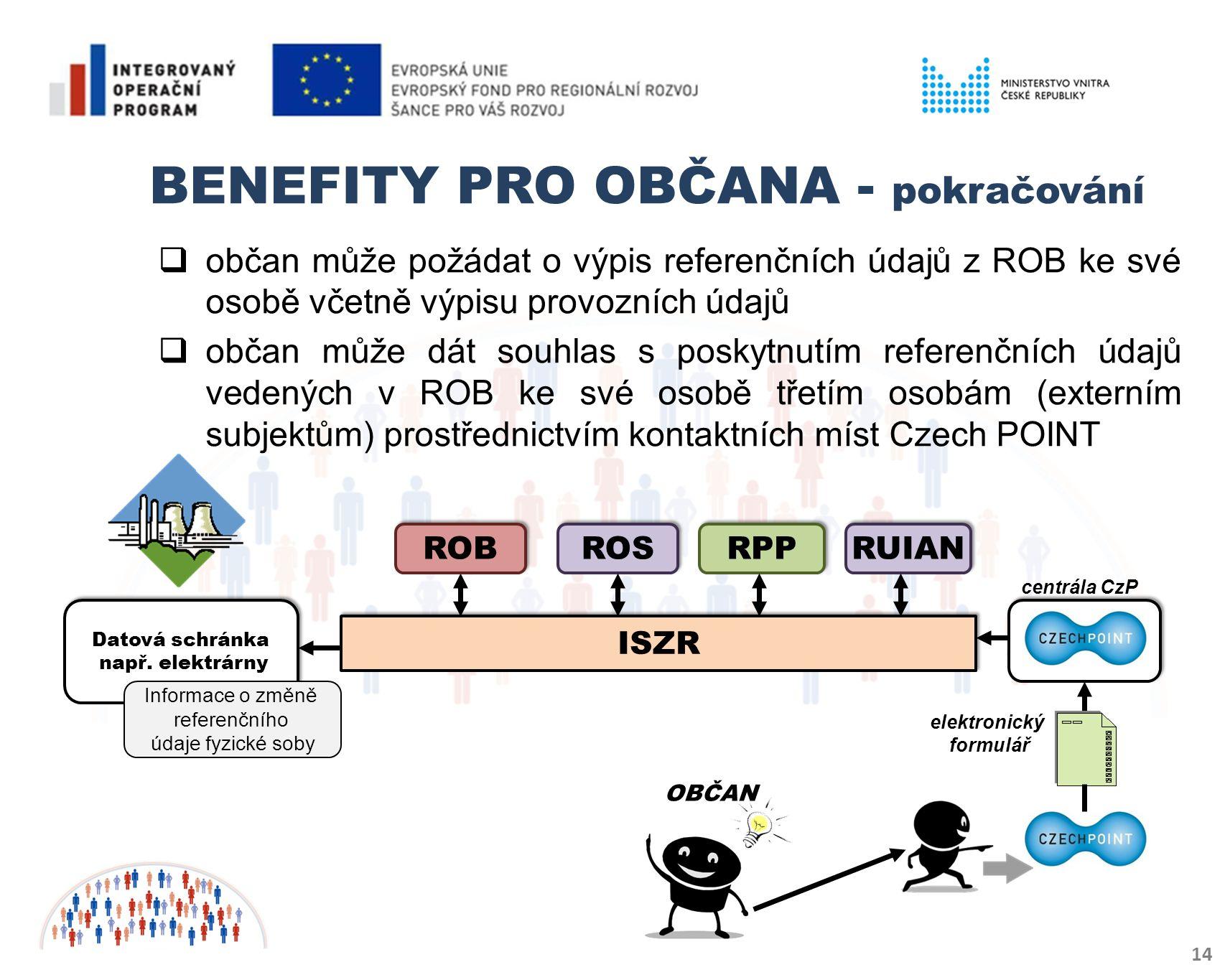 Benefity pro občana - pokračování