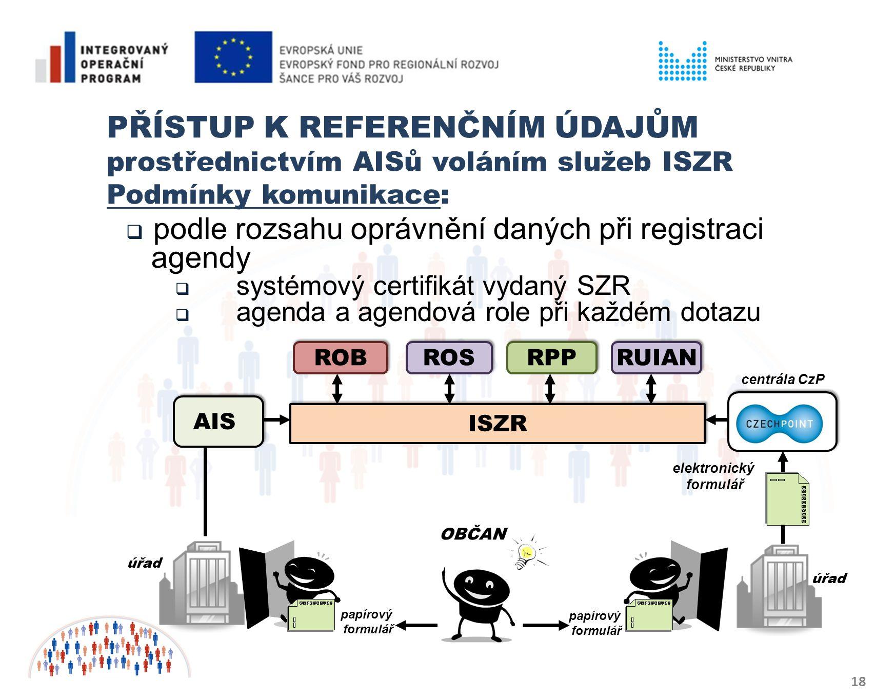 Přístup k referenčním údajům prostřednictvím AISů voláním služeb ISZR Podmínky komunikace: