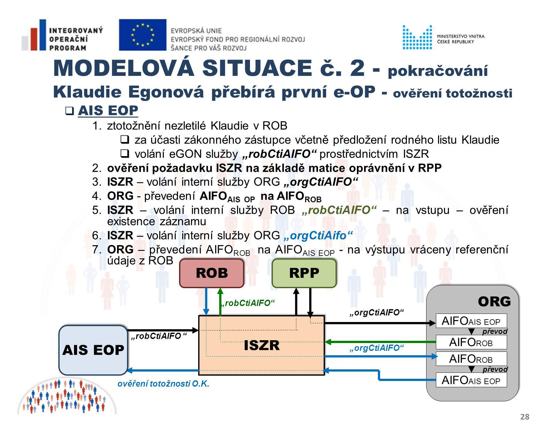 MODELOVÁ SITUACE č. 2 - pokračování Klaudie Egonová přebírá první e-OP - ověření totožnosti