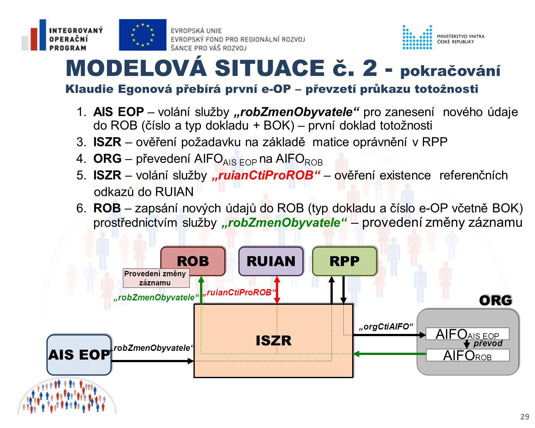MODELOVÁ SITUACE č. 2 - pokračování Klaudie Egonová přebírá první e-OP – převzetí průkazu totožnosti