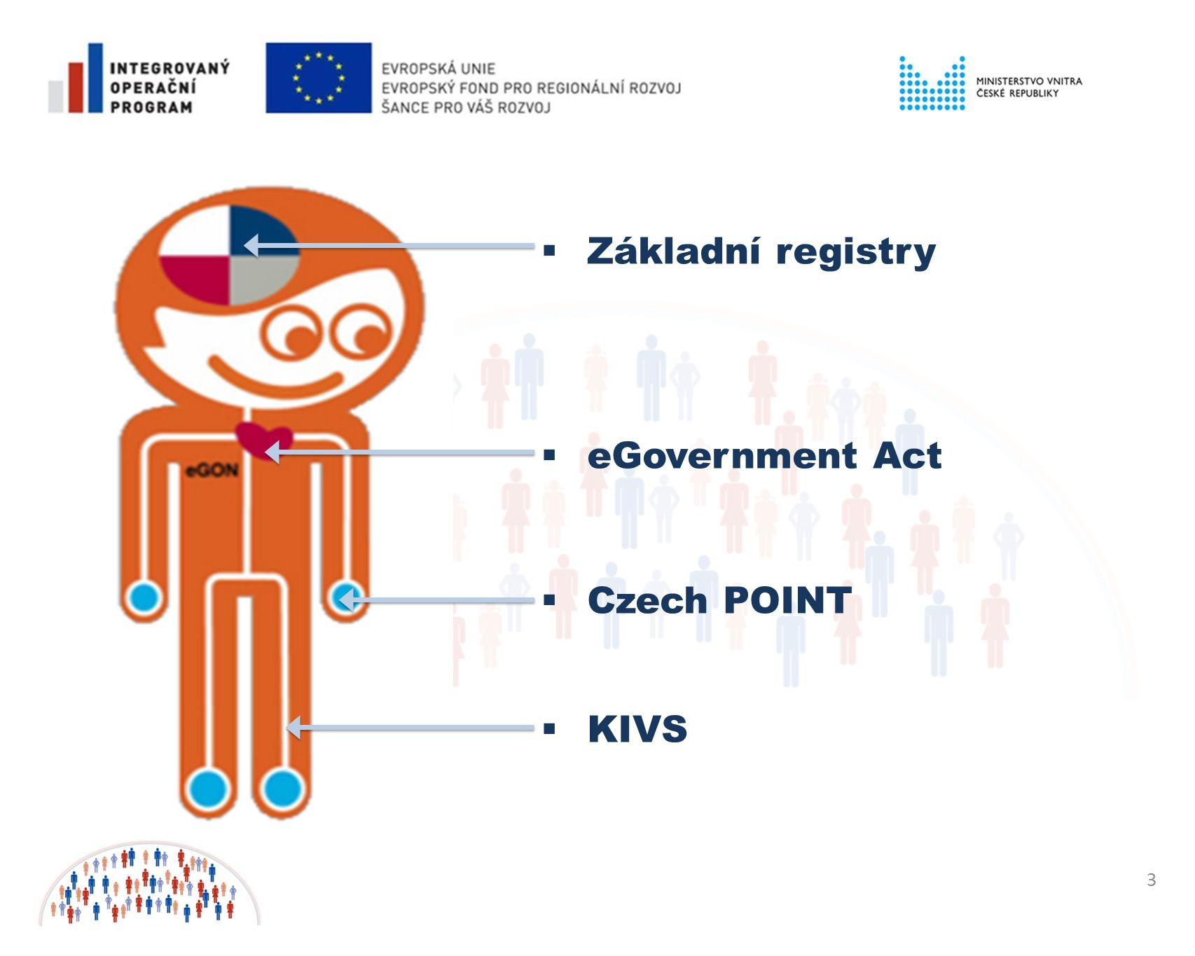 Základní registry eGovernment Act Czech POINT KIVS