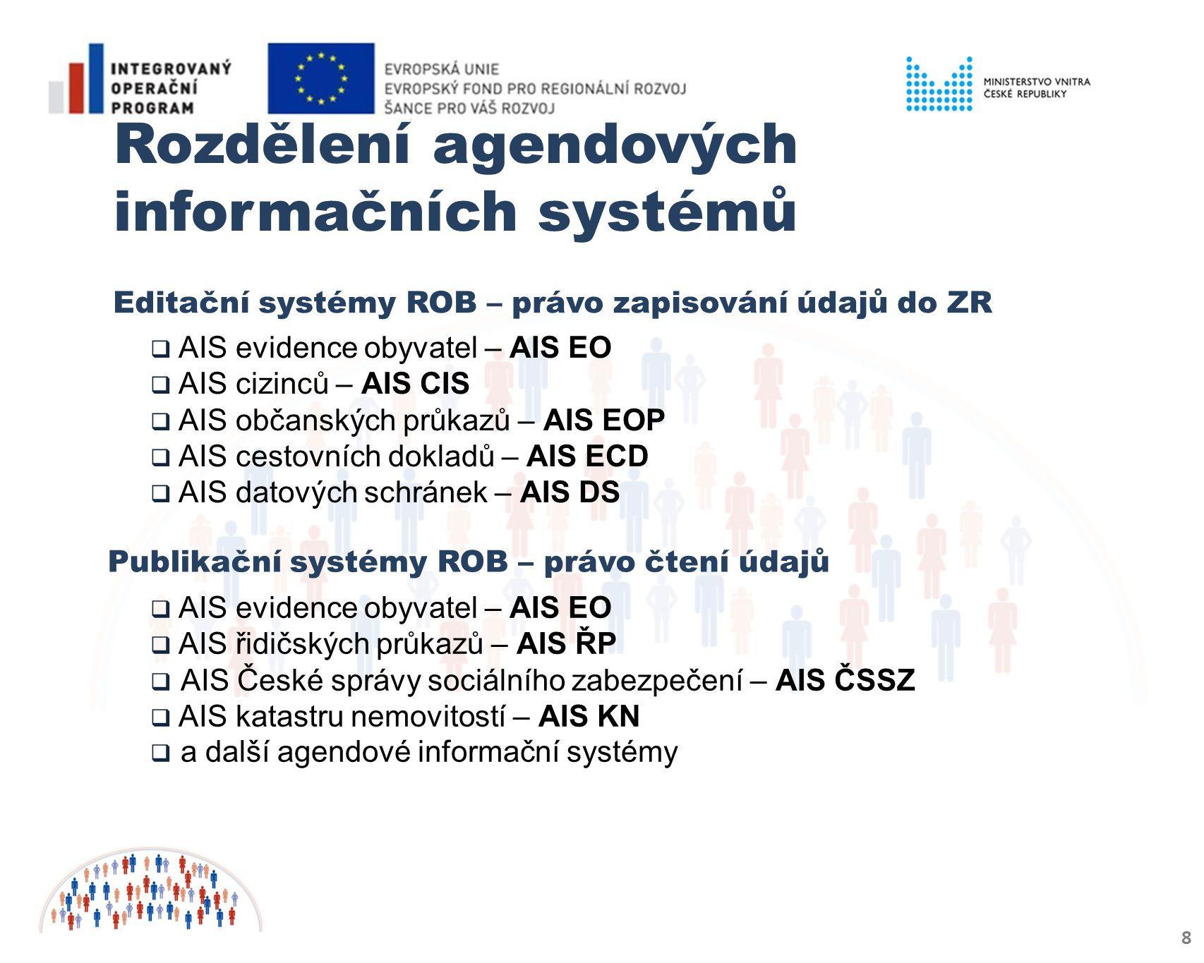Rozdělení agendových informačních systémů