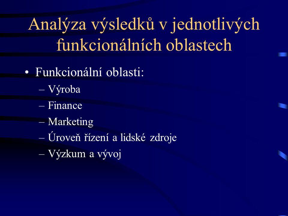 Analýza výsledků v jednotlivých funkcionálních oblastech
