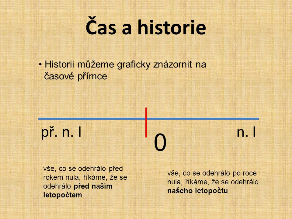 Čas a historie př. n. l n. l Historii můžeme graficky znázornit na