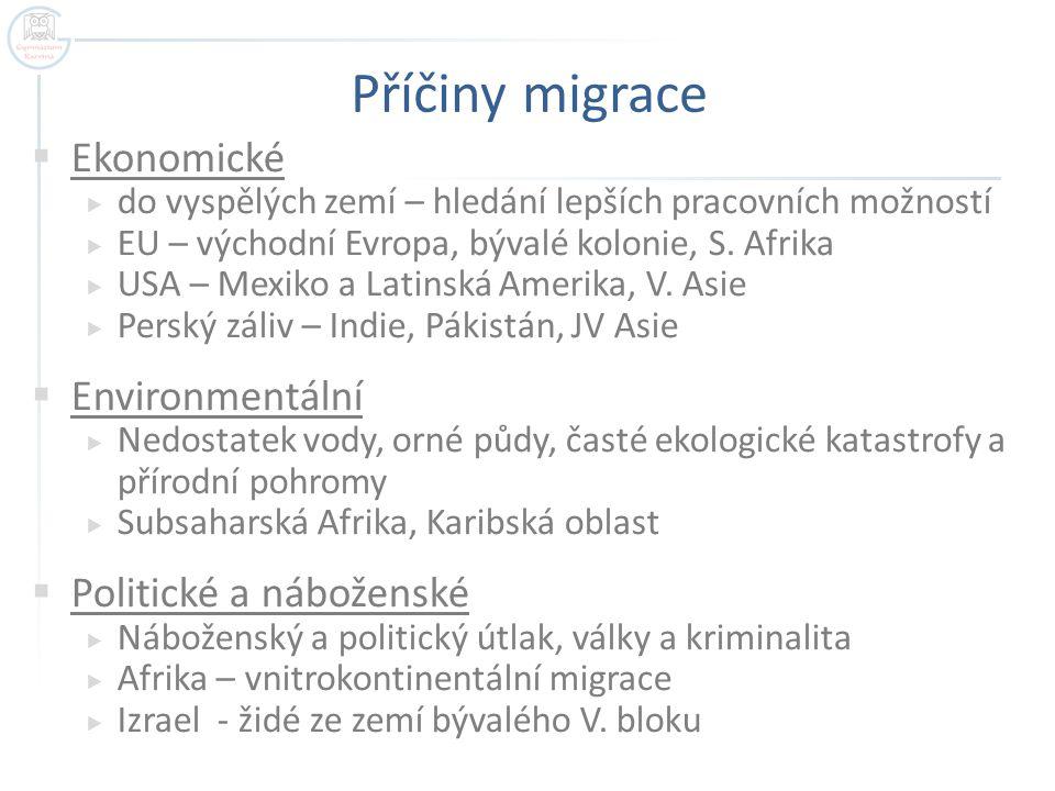 Příčiny migrace Ekonomické Environmentální Politické a náboženské