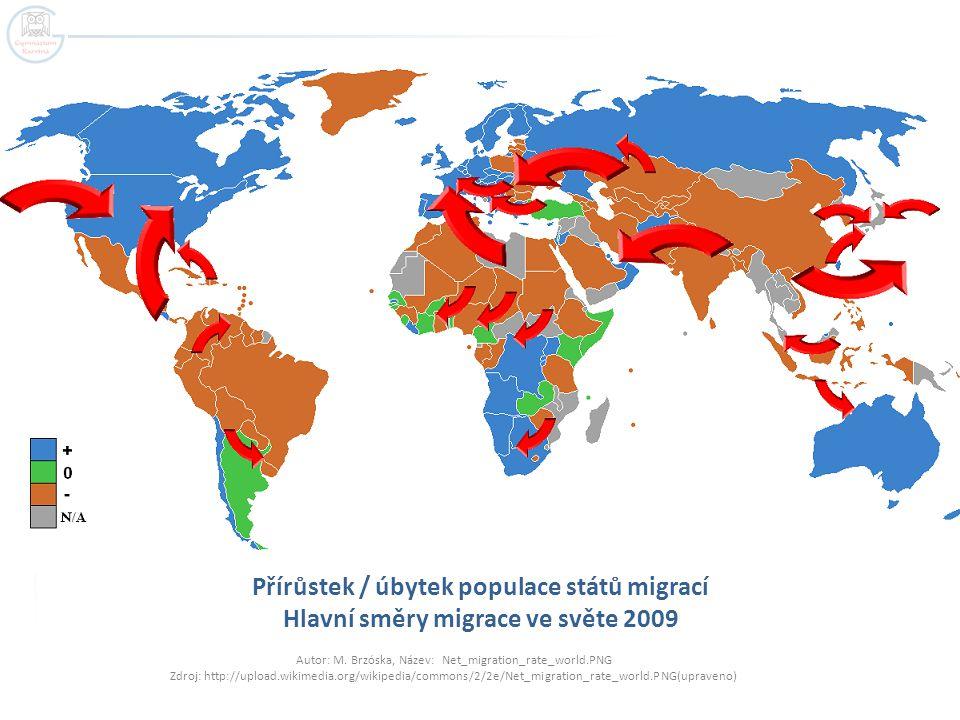 Přírůstek / úbytek populace států migrací Hlavní směry migrace ve světe 2009
