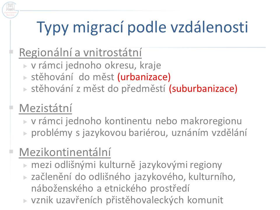 Typy migrací podle vzdálenosti