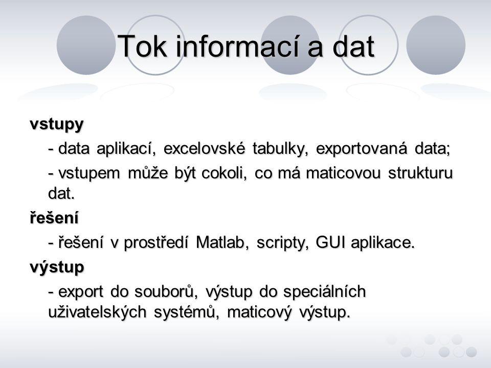 Tok informací a dat vstupy