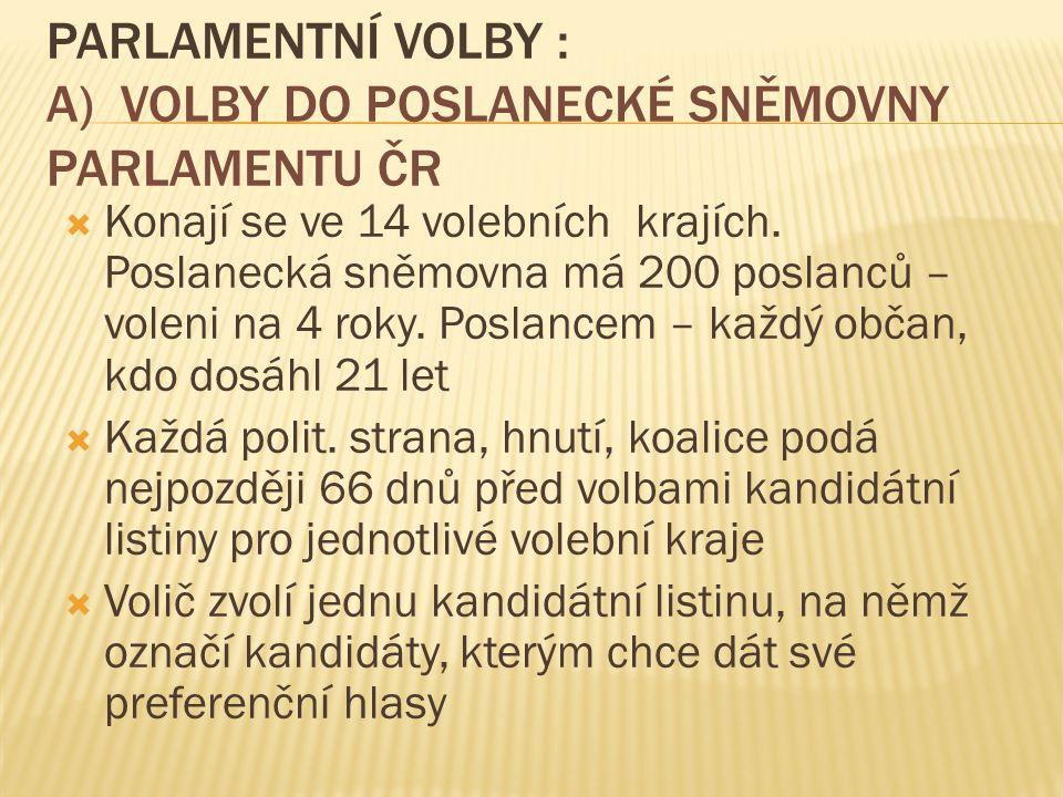 Parlamentní volby : a) volby do Poslanecké sněmovny Parlamentu ČR