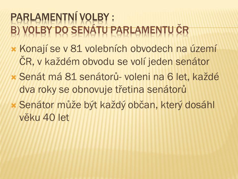 Parlamentní volby : b) volby do Senátu Parlamentu ČR