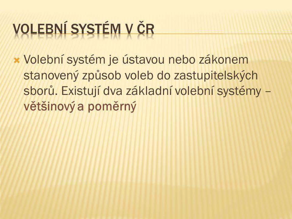Volební systém v ČR