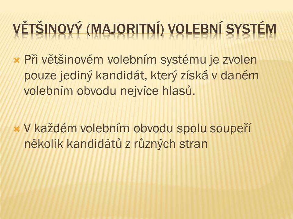 Většinový (majoritní) volební systém