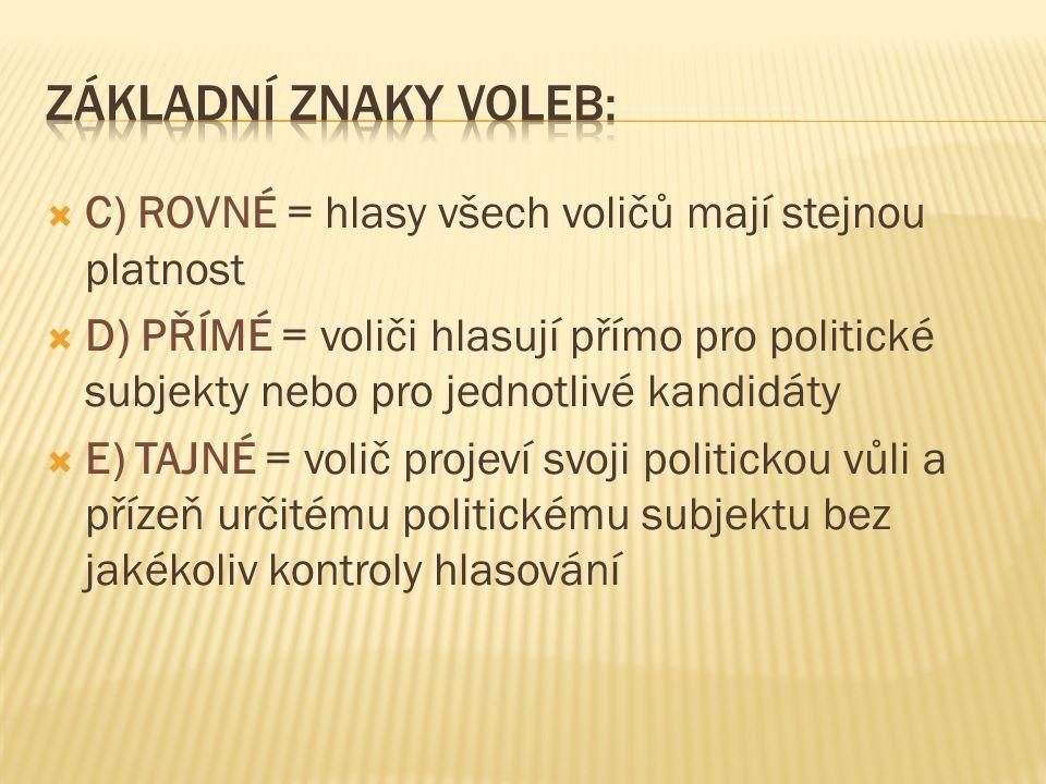 Základní znaky voleb: C) ROVNÉ = hlasy všech voličů mají stejnou platnost.