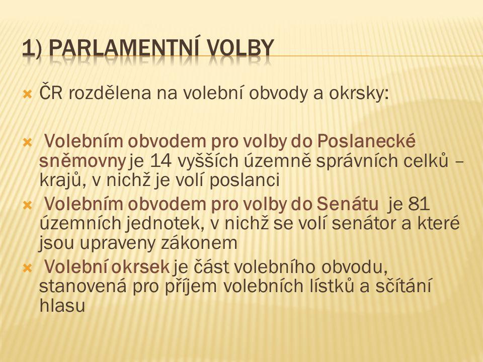 1) Parlamentní volby ČR rozdělena na volební obvody a okrsky: