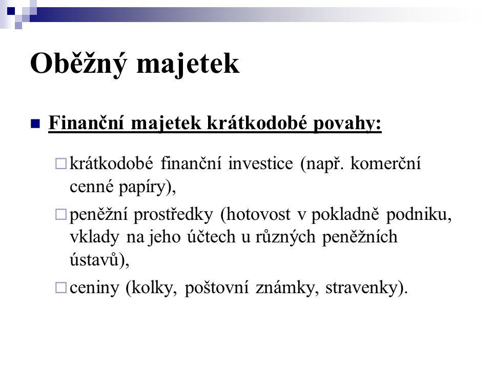 Oběžný majetek Finanční majetek krátkodobé povahy: