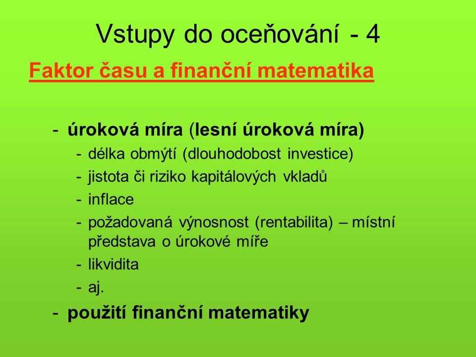 Vstupy do oceňování - 4 Faktor času a finanční matematika