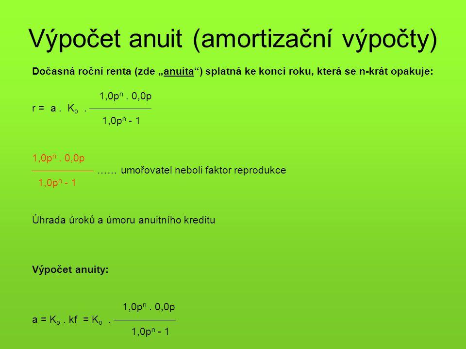 Výpočet anuit (amortizační výpočty)