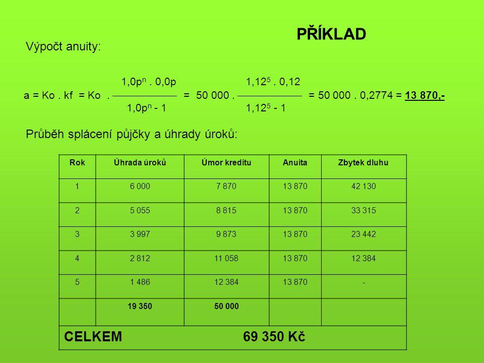 PŘÍKLAD CELKEM 69 350 Kč Výpočt anuity: 1,0pn . 0,0p 1,125 . 0,12