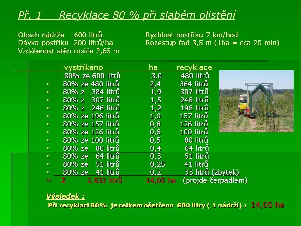 Př. 1. Recyklace 80 % při slabém olistění Obsah nádrže 600 litrů