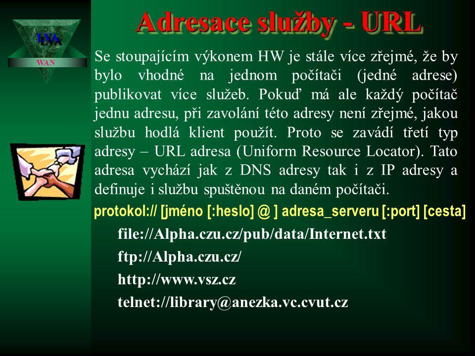3.4.2017 Adresace služby - URL. LVA.