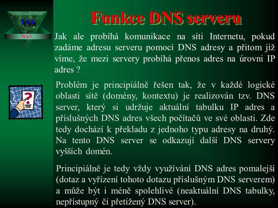 3.4.2017 Funkce DNS serveru. LVA.