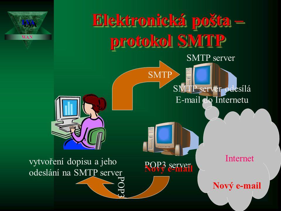 Elektronická pošta – protokol SMTP