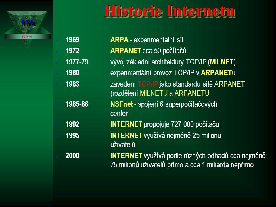 Historie Internetu 1969 ARPA - experimentální síť