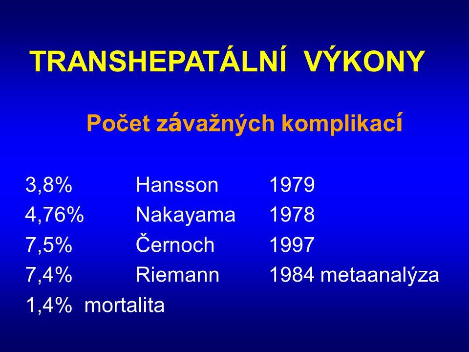 TRANSHEPATÁLNÍ VÝKONY Počet závažných komplikací