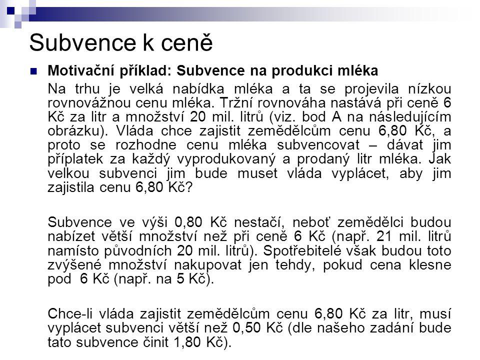 Subvence k ceně Motivační příklad: Subvence na produkci mléka