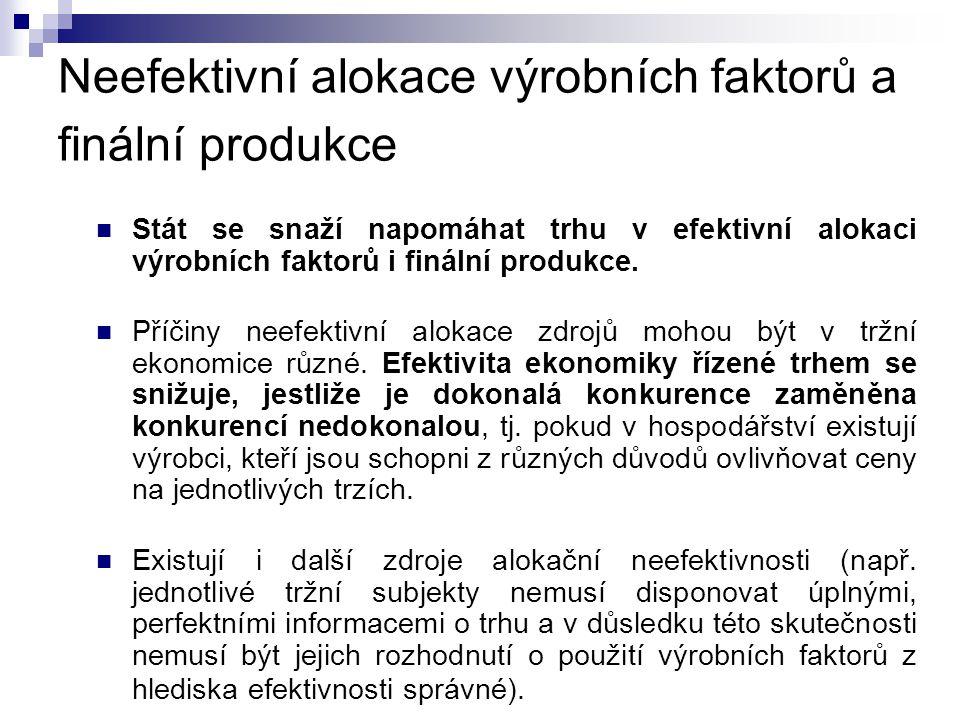 Neefektivní alokace výrobních faktorů a finální produkce