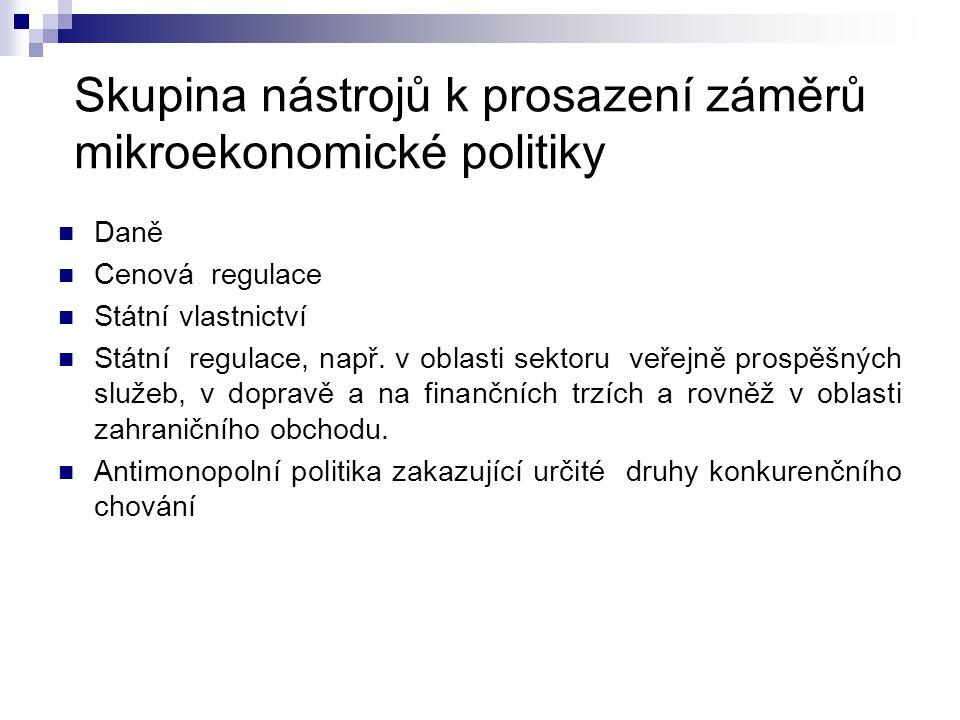Skupina nástrojů k prosazení záměrů mikroekonomické politiky