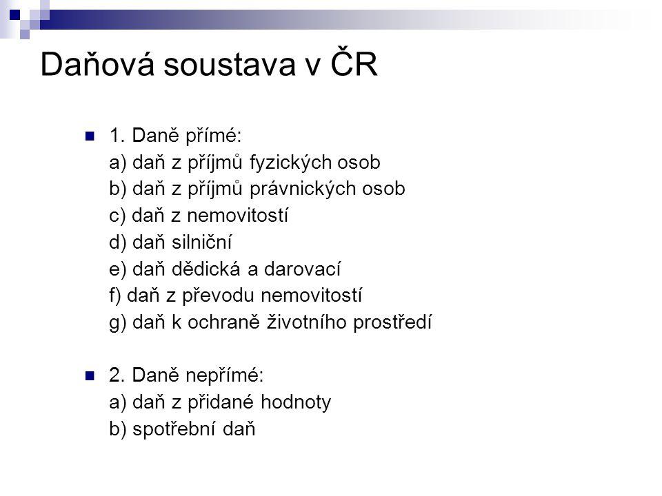 Daňová soustava v ČR 1. Daně přímé: a) daň z příjmů fyzických osob