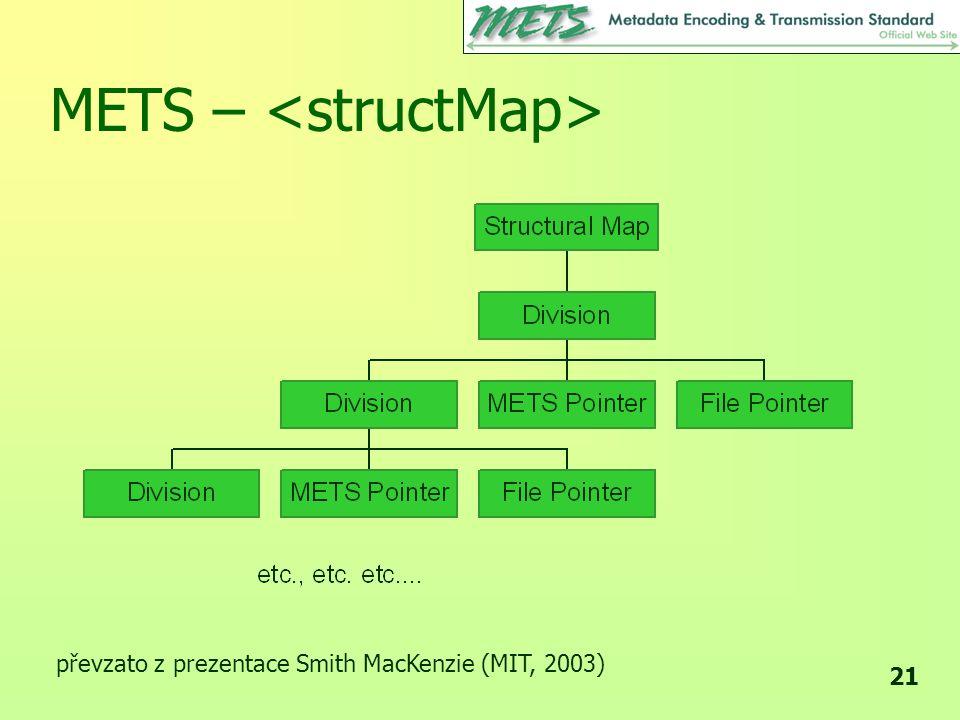 METS – <structMap>