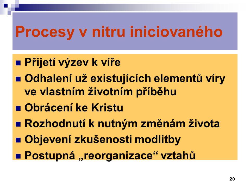 Procesy v nitru iniciovaného