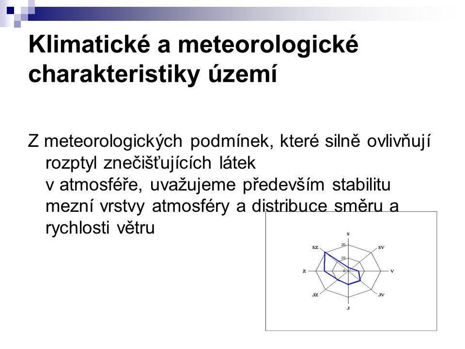 Klimatické a meteorologické charakteristiky území