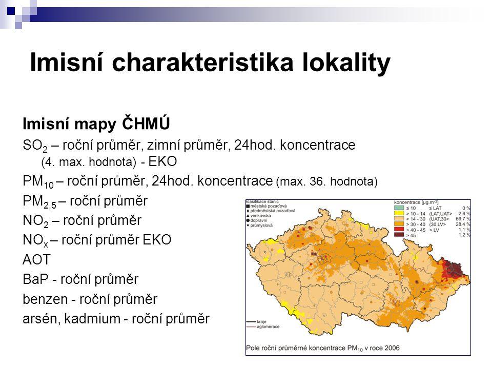 Imisní charakteristika lokality