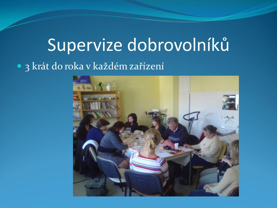 Supervize dobrovolníků