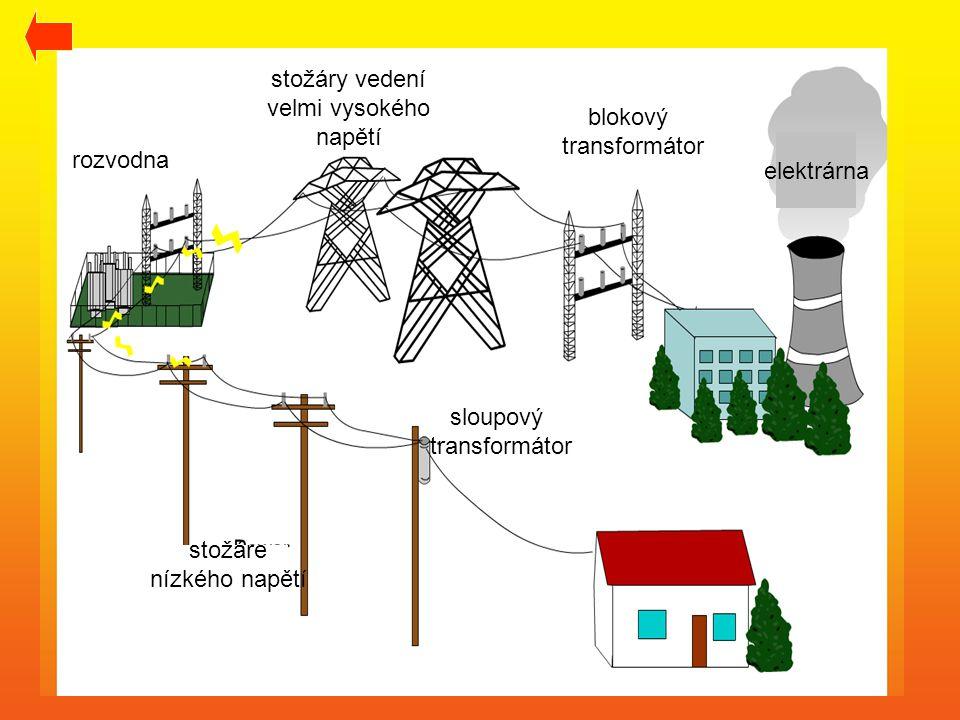 elektrárna rozvodna. sloupový. transformátor. stožáre. nízkého napětí. stožáry vedení. velmi vysokého.