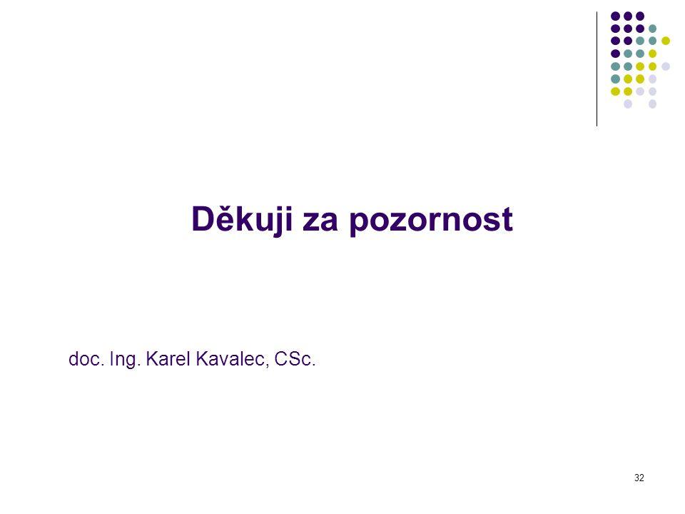 Děkuji za pozornost doc. Ing. Karel Kavalec, CSc.