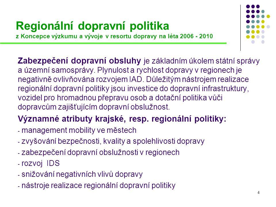 Regionální dopravní politika z Koncepce výzkumu a vývoje v resortu dopravy na léta 2006 - 2010