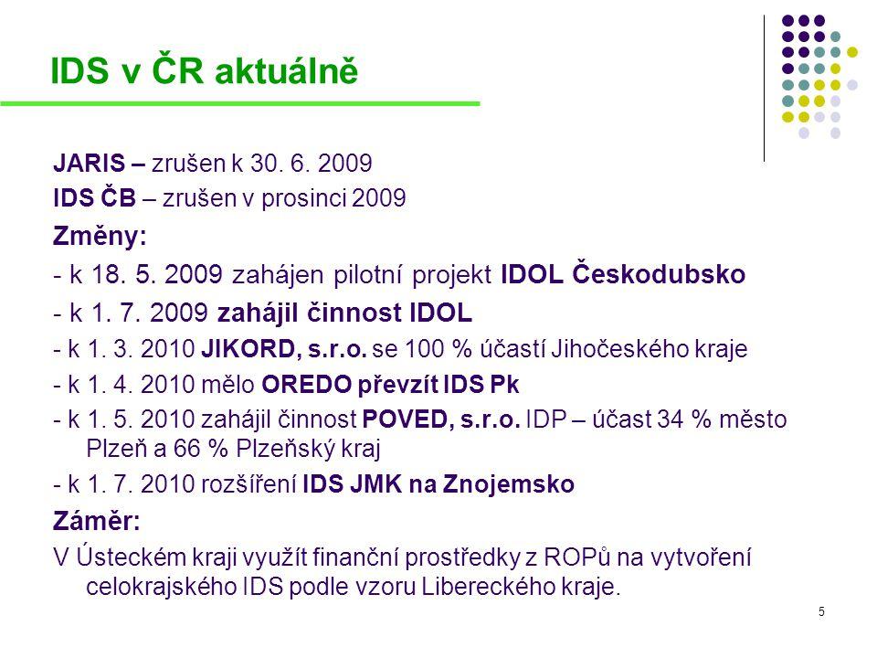 IDS v ČR aktuálně Změny: