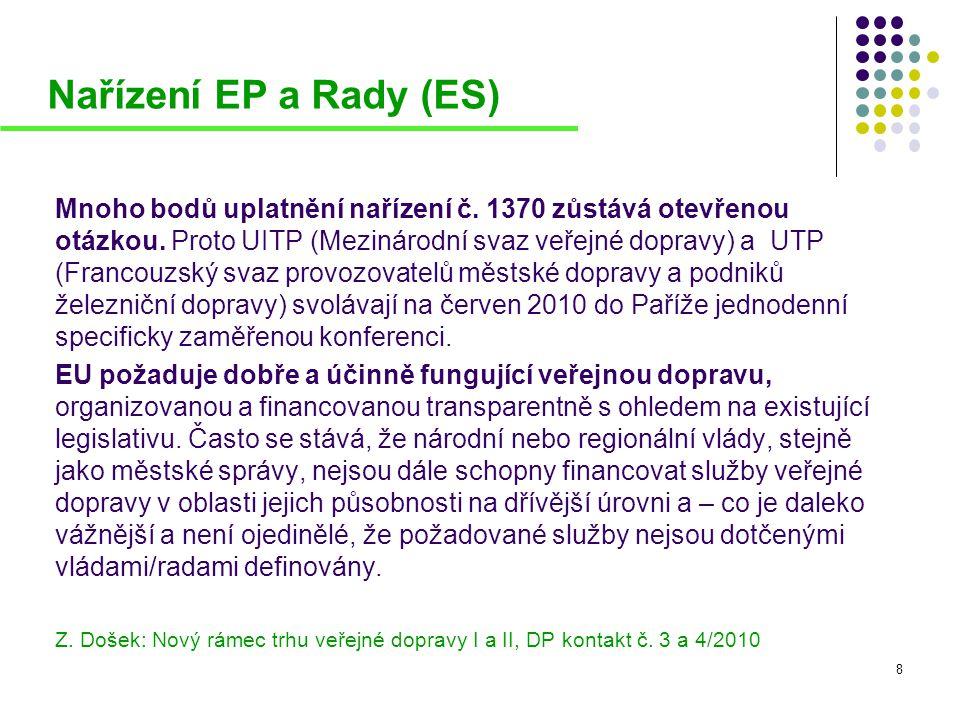 Nařízení EP a Rady (ES)