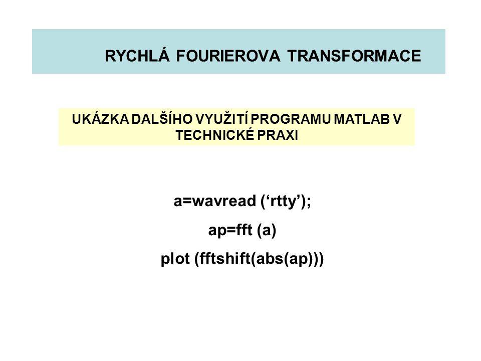 RYCHLÁ FOURIEROVA TRANSFORMACE