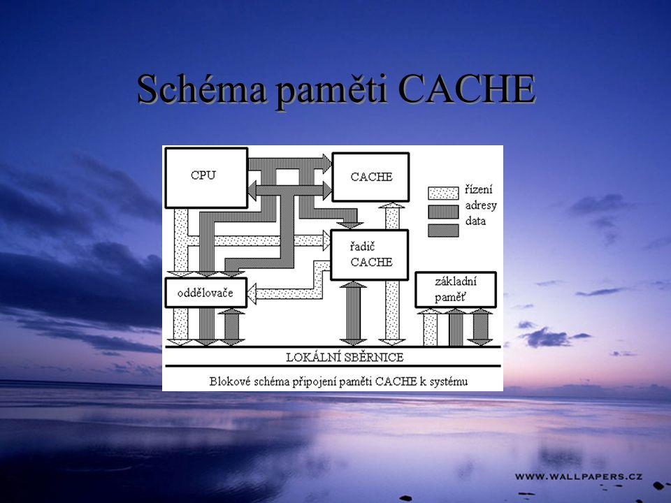 Schéma paměti CACHE