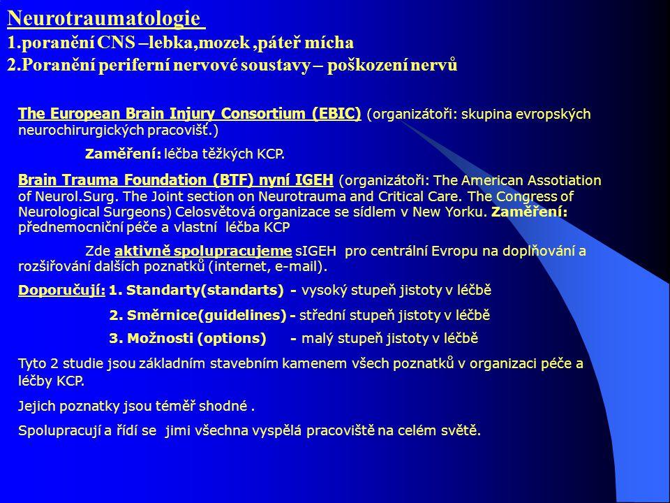 Neurotraumatologie 1.poranění CNS –lebka,mozek ,páteř mícha