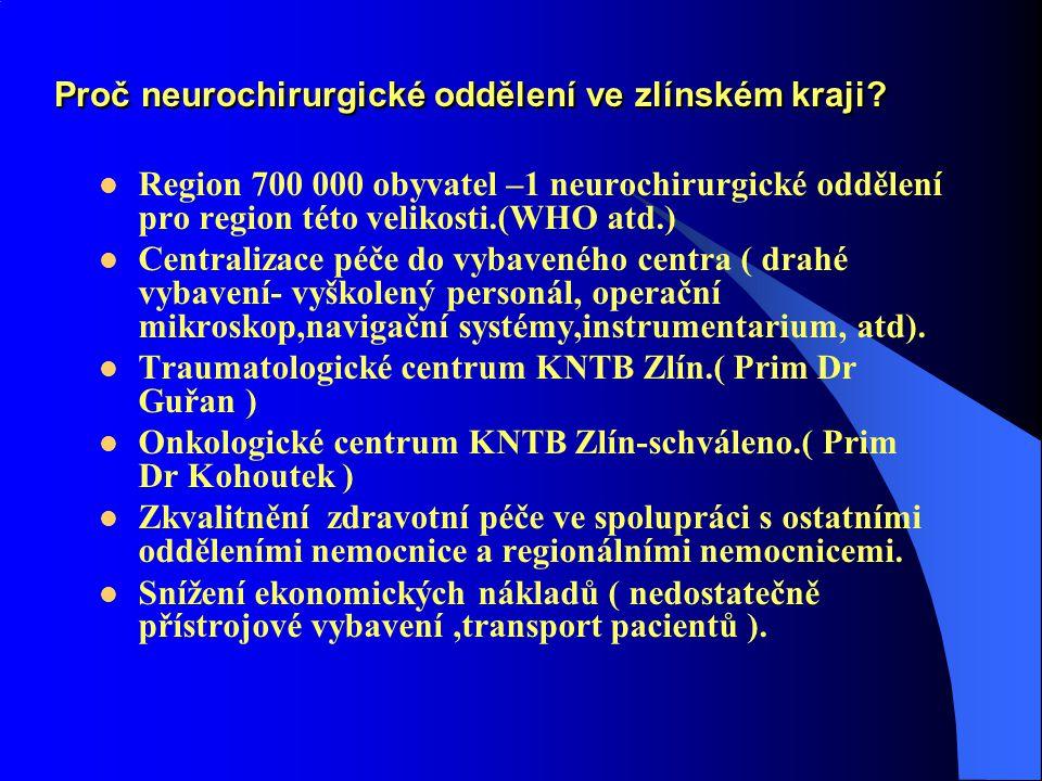Proč neurochirurgické oddělení ve zlínském kraji